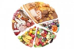 Curso de Dietetica y Nutricion